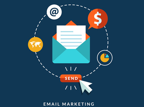 mail marketing ecommerce
